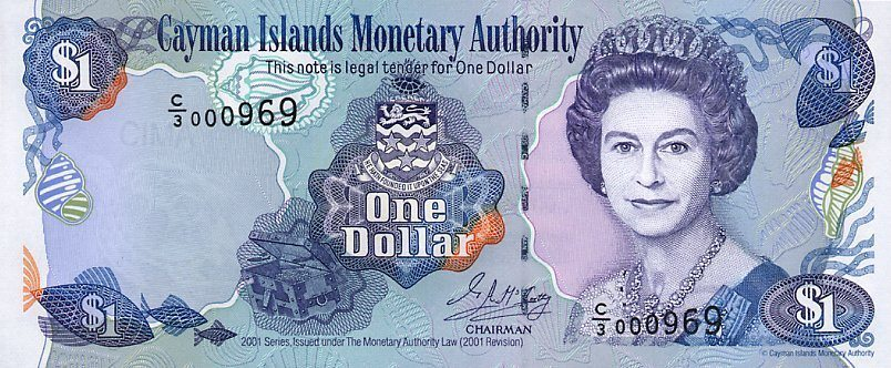 Cayman Islands Dollar - Currencies In The World