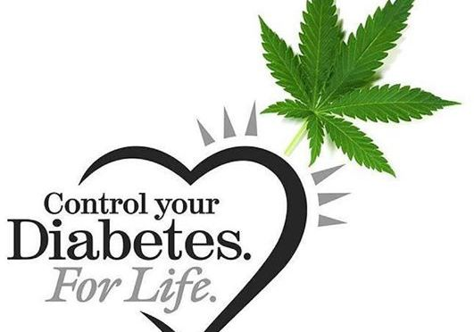 control-diabetes-for-life-background