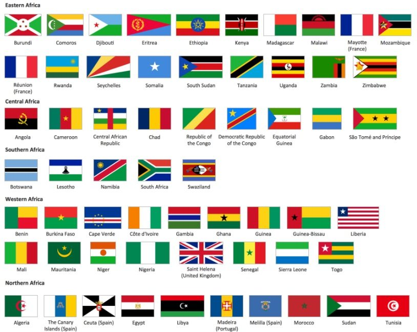 African Flags And Their Interesting Historical Meanings-2515